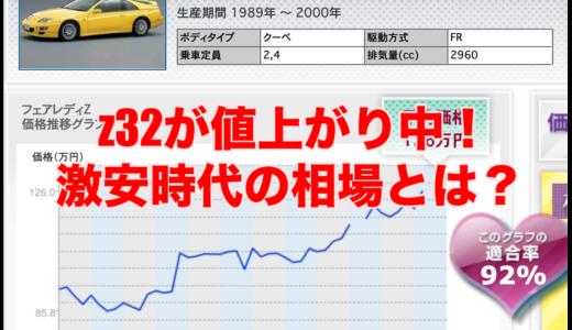 z32が値上がり中|激安時代の相場と高騰の理由について
